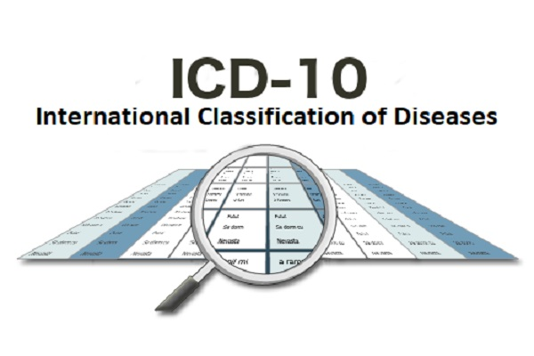 What is the ICD-10 With Regards to BPD