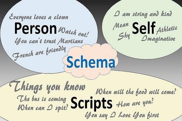 Week 45: Fixing Your Schemas
